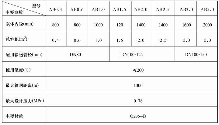 AB型浓相气力输送泵主要技术参数: